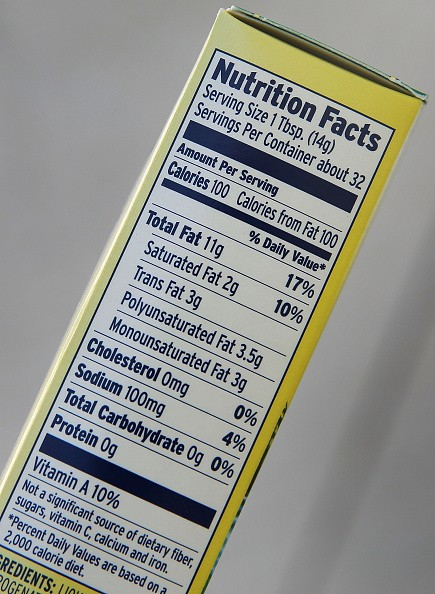 Processed Food Label