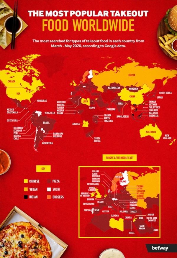 What Fast Food Chains are the Most Popular in the World?